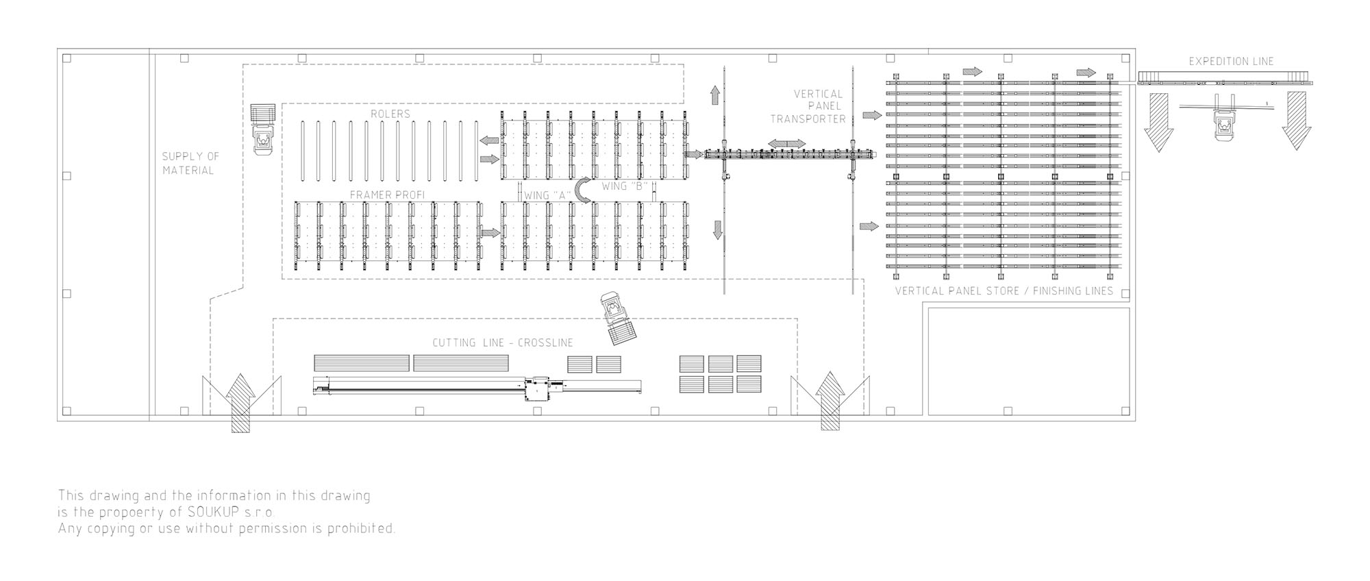 Example Offsite Construction Manufacturing Plant Layout by Soukup America